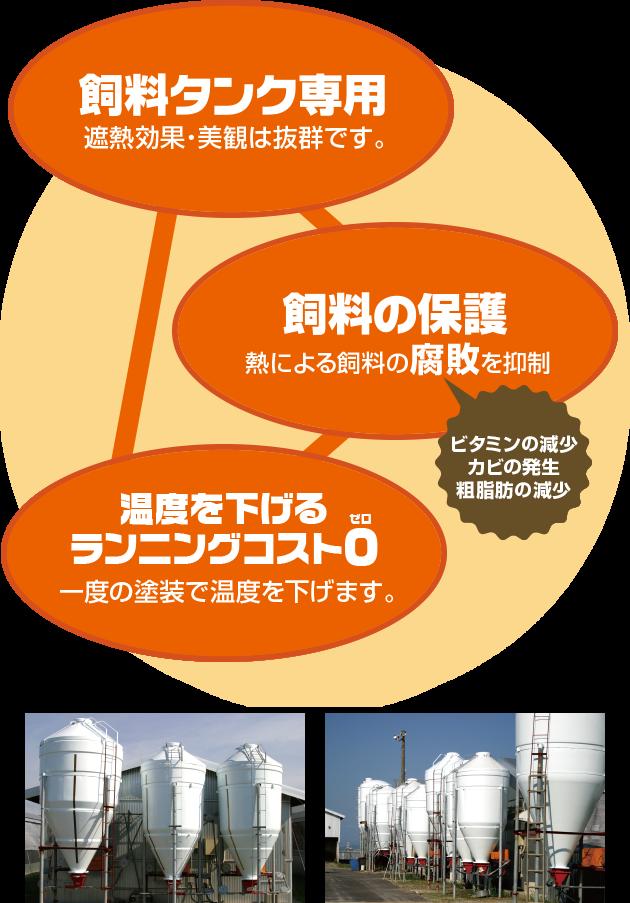 飼料タンク専用 飼料の保護 温度を下げるランニングコスト0